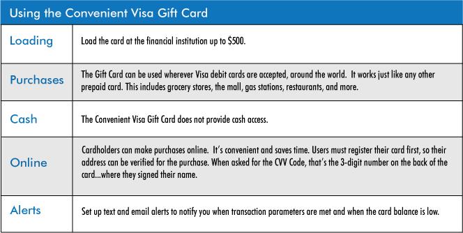 Convenient Cards - Convenient Visa Gift Cards